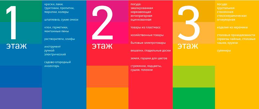 разработка сайтов курск